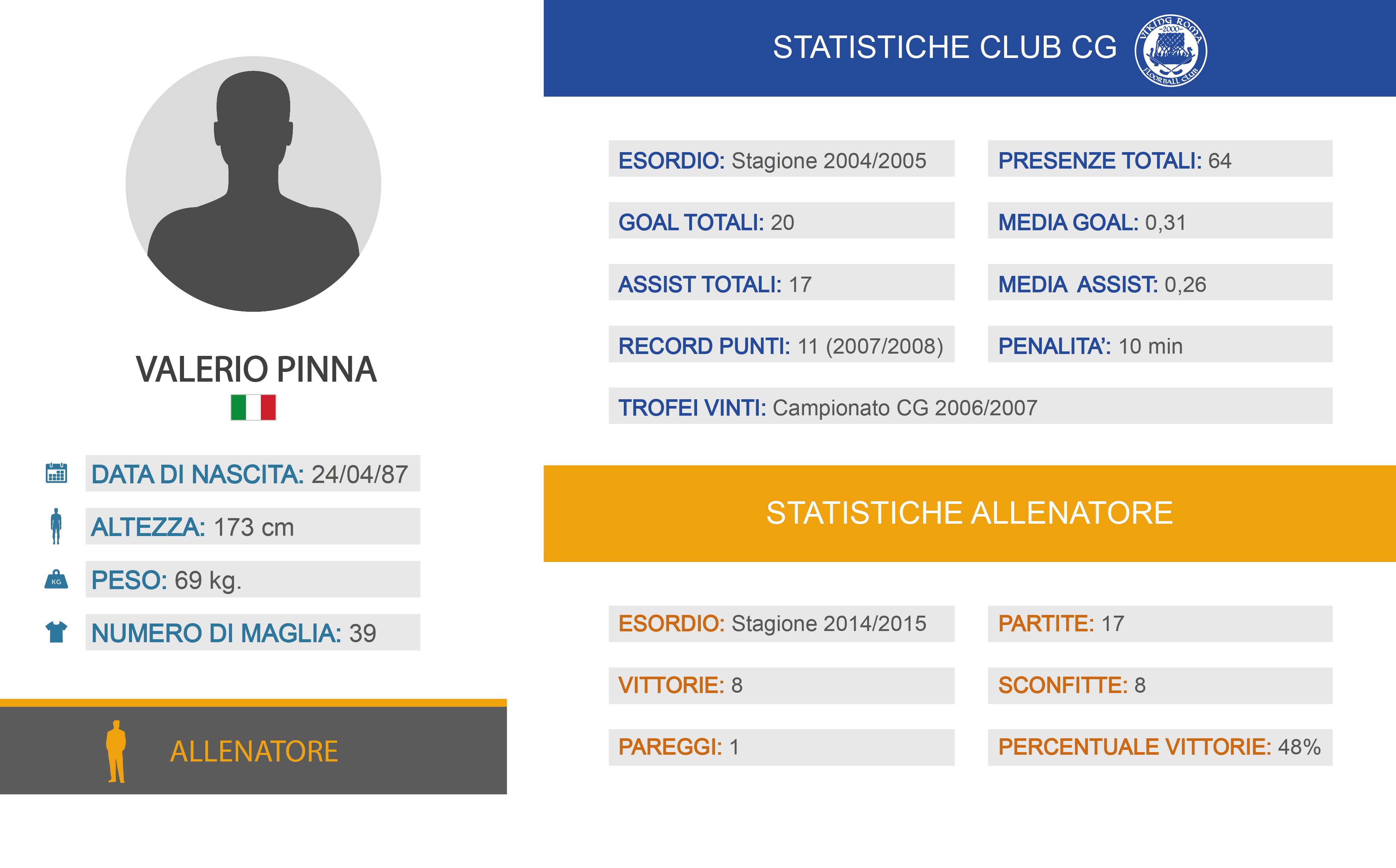 Valerio Pinna